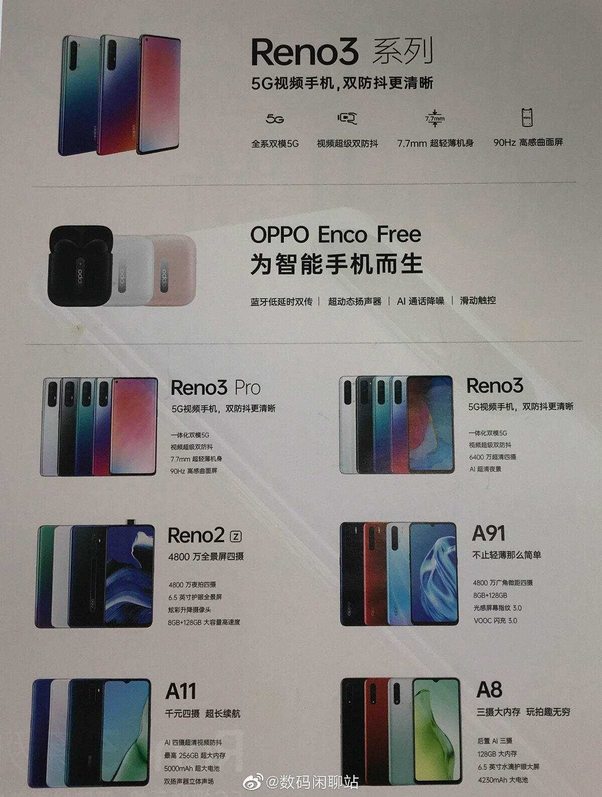 Oppo A8 poster