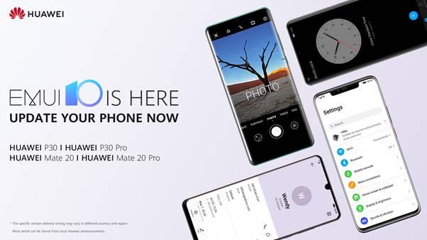 EMUI 10 update list of Huawei mobiles